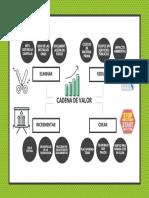 CADENA DE VALOR .pdf