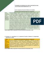 MAPAS DE PROGRESO O ESTÁNDARES DE APENDIZAJE DEL ÁREA DE MATEMÁTICA PARA EL V CICLO DE EDUCACIÓN PRIMARIA EBR