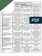 RÚBRICA DE EVALUACIÓN DE PROYECTOS DE INVESTIGACIÓN