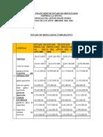 Informe Financiero La Divina