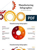 Manufacturing Infographics by Slidesgo