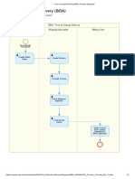 Free of Charge Delivery (BDA)_ Process Diagrams