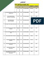 AIROX INSTALLATION LIST UPTO 20.08.2020