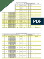 005-WPL-26-003_33kV Line-3(D3) Control Cable Sch. & Term..pdf