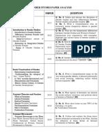 Gender Studies Past Paper Analysis