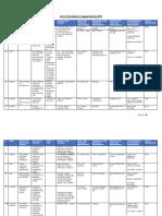 List_of_Incubators.pdf