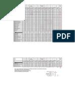 load sheet_040911