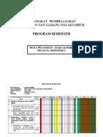 PROGRAM SEMESTER 2.docx