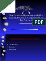 13. DIAGRAMAS DE FLUJO. CARACTERISTICAS. DISEÑO. (3).pptx