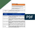 Matriz de ponderación y valoración FISICA-13.08.2020.xlsx