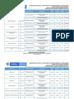 Licencias de Cannabis Otorgadas MJD 29-02-2020.pdf