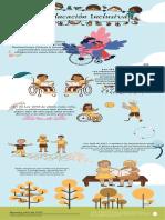 Infografia educacion inclusiva
