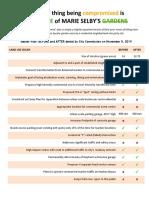 Comparison Chart Selby Proposals