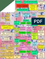 MAPA DE BIOLOGÍA MOLECULAR cap. 4 Original