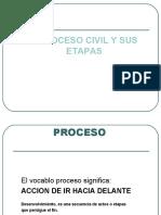 DIAPOSITIVAS DEL PROCESO CIVIL Y SUS ETAPAS.ppt