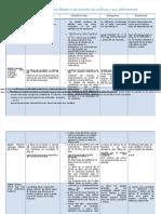 pdf-cuadro-comparativo-objetivo-de-estudio-de-la-etica-y-sus-definiciones.docx