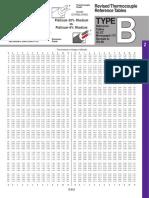 Btabla.pdf