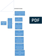 Introducción a la gestión de los sistemas de información de la empresa