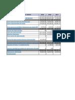 analisis vertical y horizontal avantel sas