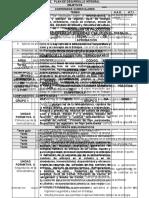 termodinamica - ISST.doc