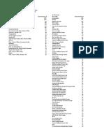 August Clark County Exposure Data Under 10 Redacted[1] Copy