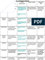 research methods grid