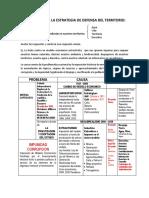 Estrategias de Defensa de territorio (Historia Ecologica Guatemala)