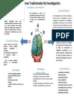 infograma Los Paradigmas Tradicionales De Investigación.docx