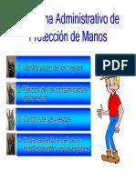 3M. Proteccion de manos..pdf
