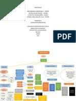 mapa conseptual investigacion (1)