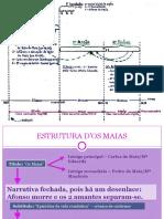 Estrutura_maias