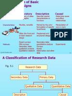 Scondary Data