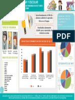 INFOGRAFIA VIOLENCIA ESCOLAR Y FAMILIAR.pdf