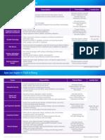 itda-intern-pdf