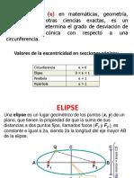 CONCEPTOS-Y-EJERCICIOS-DE-ELIPSES-E-HIPERBOLA