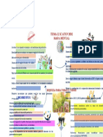 Mapa Mental Tema 12 K'atun 32 CCTC.docx