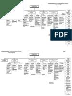 egemplo de organigrama.pdf