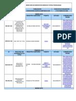 PUBLICACION_ALERTAS_SANITARIAS_AÑO_2019_ACTUALIZACION-27-ENERO-2020