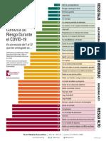 CARACTERISTICAS COVID.pdf