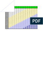 GMAT SCORES vss2