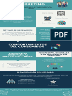 Infograma Marketing - 2.pdf
