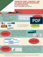 Rojo Verde Crema Retro Iconos Costes Empresa Infografía (1) (1)