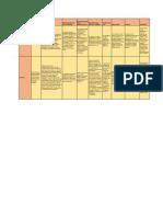 CUADRO COMPARATIVO DE SOCIEDADES (1)