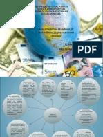 MAPA CONCEPTUAL presentacion UNIDAD IV