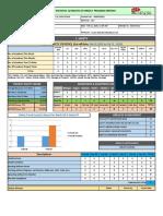 BI 10-02133, WEEK 06, Safety Statistics Reoport n.xlsx