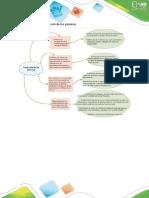 mapa conceptual proteccion de paramos