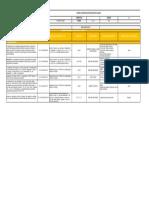 EJEMPLO - Matriz de cumplimiento a la normativa legal - MINERÍA