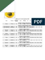 TIR SPORTIF Inter Club Hery Carabine 09-2020