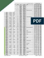 deepsonic_analytics_-_audio_frequency_chart__yrt.pdf