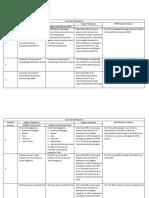 EMR Name_ Model. Cerner PowerChart Ambulatory (PowerWorks ASP).pdf